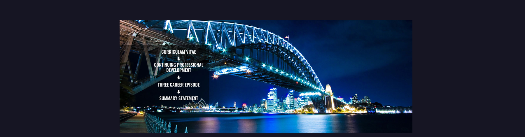 CDR Australia